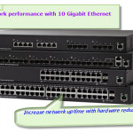 Cisco 550X Series Stackable Managed Switches Offer…