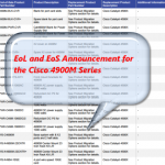 EoS and EoL Announcement for the Cisco Catalyst 4900M Switch