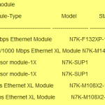 Is It Possible to Interconnect SFP, SFP+ and XENPAK/X2…?