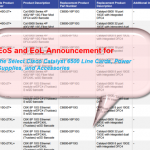 EoS and EoL Announcement for the Select Cisco Catalyst 6500 Line Cards, Power Supplies, and Accessories