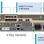 Get Started with the Cisco Catalyst 6840-X Switch