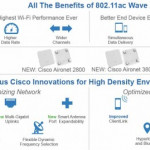 Go On, All the Benefits of 802.11ac Wave 2