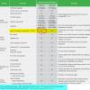 Cisco Catalyst 2960-X vs. 2960-XR Series Switches