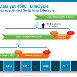Decode the Cisco Catalyst 4500E–Enterprise-Class Campus Platform