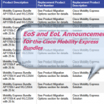 EoS and EoL Announcement for the Cisco Mobility Express Bundles