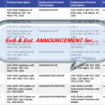 Updated: EoS and EoL Announcement for the Cisco ASA 5540 Adaptive Security Appliances