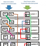 How to Form a Stack-Wise and Power-Stack with Cisco Catalyst 3850?