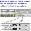 Cisco Switches, Stack Please!