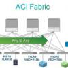 Cisco ACI Approach and ACI Architecture