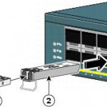 What Are SFP Ports Used For?