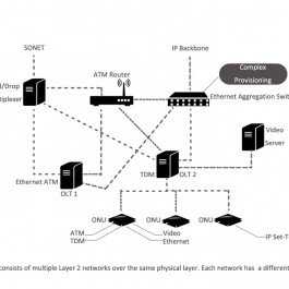 DHCP Option 150 & DHCP Option 66 – Router Switch Blog
