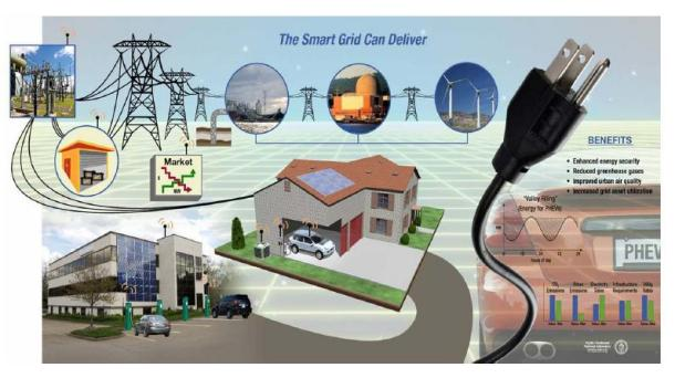 Cisco Smart Grid, Solutions for the Next-Generation Energy Network