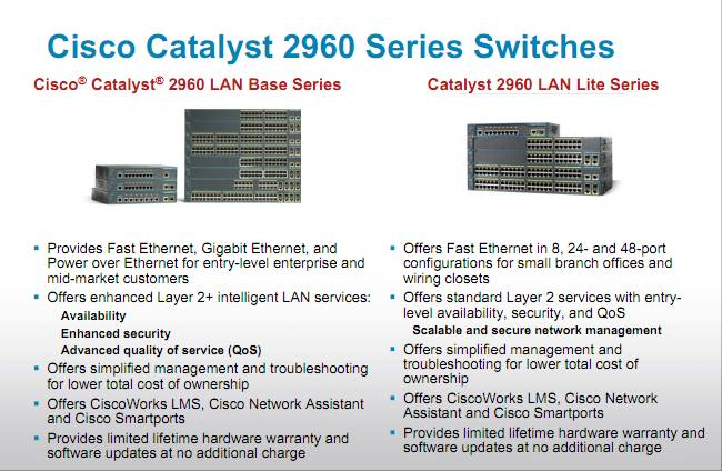 Cisco Catalyst 2960 LAN Base&Lite Series