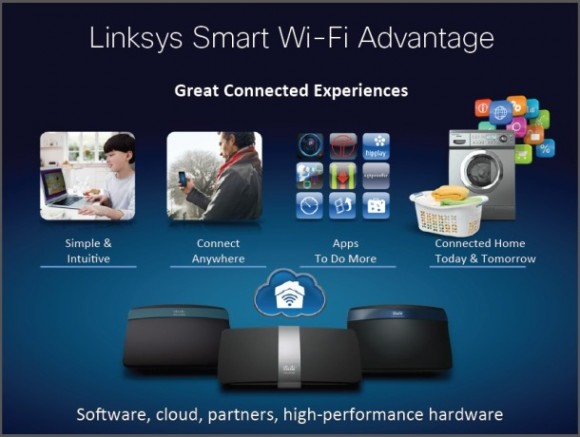 Cisco Debuts Linksys Smart Wi-Fi Routers-EA6500, the Linksys