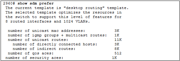 Cisco Catalyst 2960 Series Enables Routing – Router Switch Blog