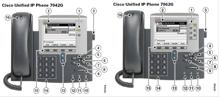 Cisco IP Phone 9742 and 7962