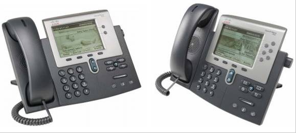 Overview of Cisco 7942 and 7962 IP Phone
