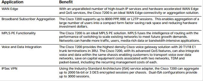 Cisco 7200 Target Applications