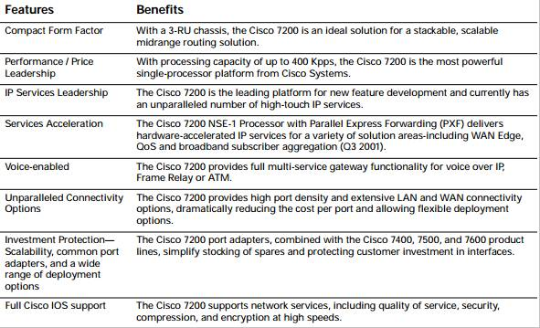 Cisco 7200 features and benefits