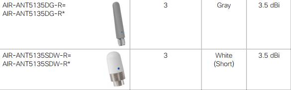 Single-Band Dipole Antennas for Cisco Aironet 802.11n Access Points-3