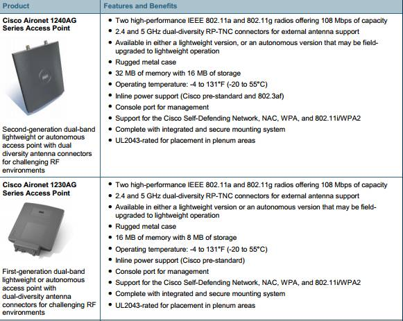 The Cisco Aironet Family of Access Points3