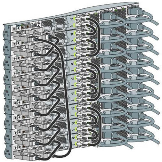 Power Stacking Catalyst 3750-X Switches within a Switch Data Stack