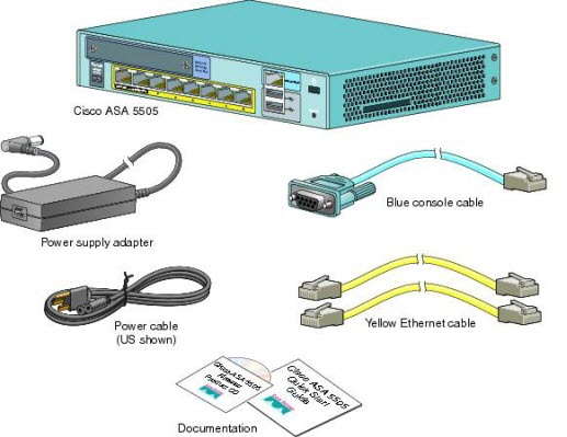 Verifying the Package Contents of Cisco ASA 5505