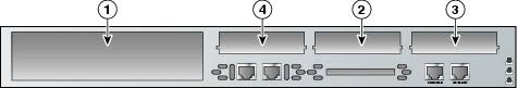 Interface Card Slot Locations on Cisco MWR 1941-DC Routers