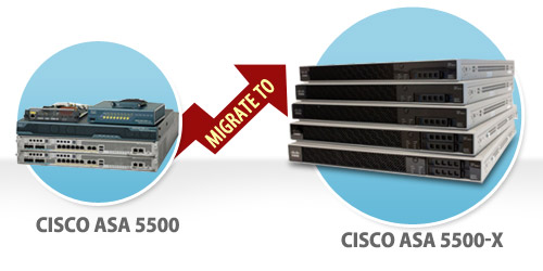 Migrating from Cisco ASA 5500 to ASA 5500-X Series