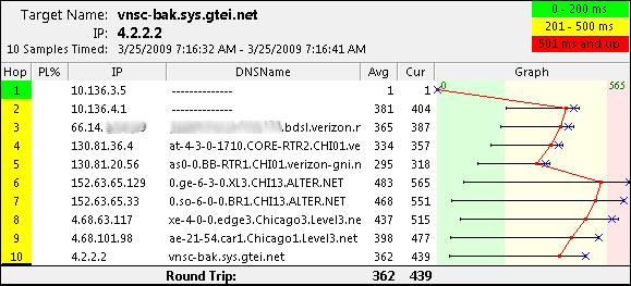Using IPSLA to change routing03