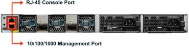 Cisco Catalyst 3650 Switch Rear Panel