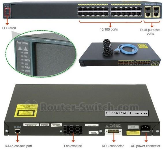 WS-C2960-24TC-L Overview
