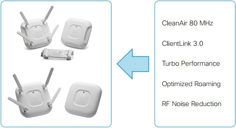 Ideal for 802. 11ac Networks-Cisco HDX