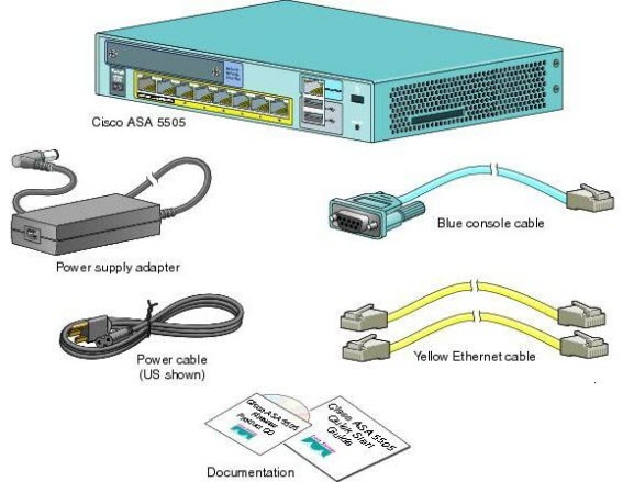 CISCO-ASA-5505-Package-Contents