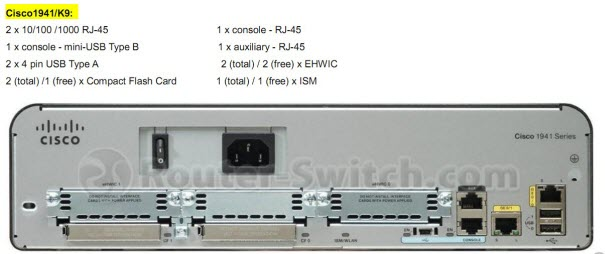 Cisco-1941 details