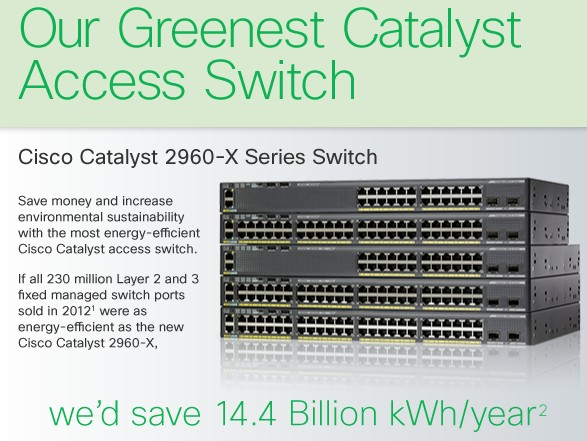 Our Greenest Catalyst Access Switches