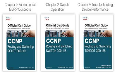 Cisco CCNP Exam.png
