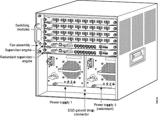 Catalyst 6506 Switch