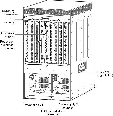 Catalyst 6509-NEB Switch