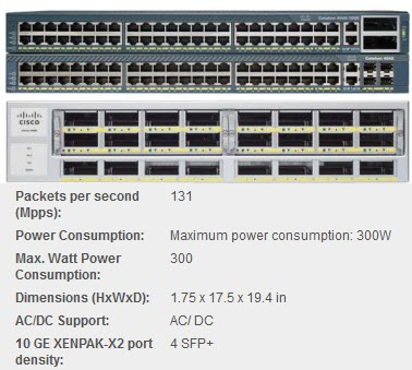 Cisco Catalyst 4948E-F Ethernet Switch-
