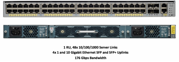 Cisco Catalyst 4948E-F