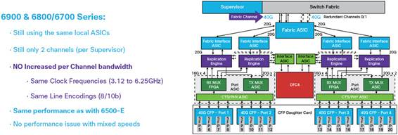 Cisco Catalyst 6807-XL with Existing LAN modules