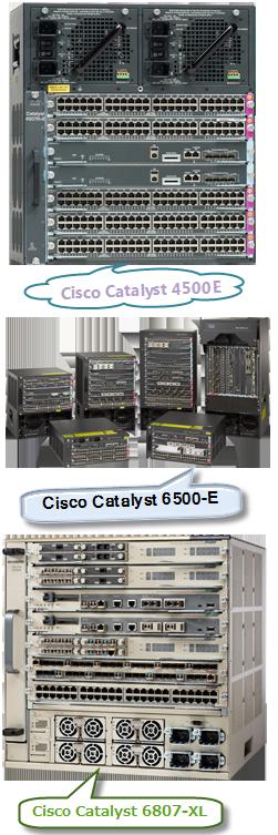 Cisco Catalyst Switches-Backbone One