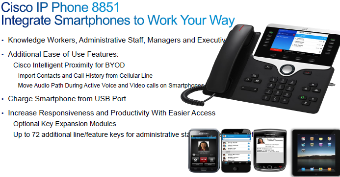 Cisco 8851 IP Phones