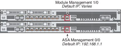 Network Considerations for Multiple SSPs01
