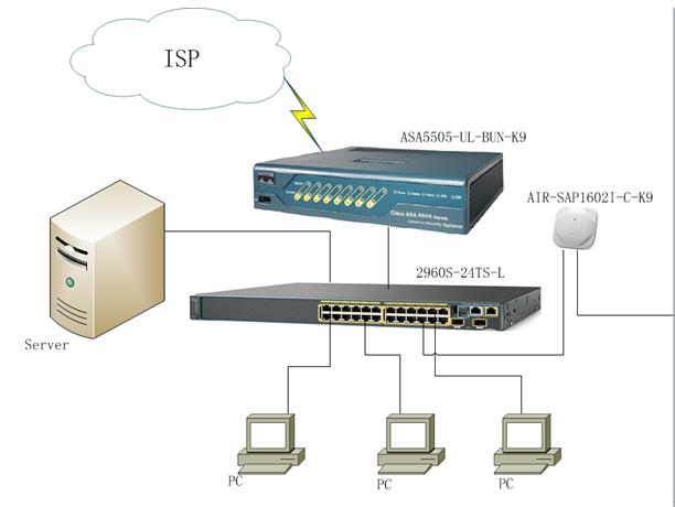 Network Design001