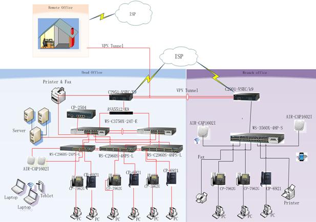 Network Design003