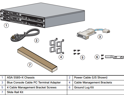 Package Contents-ASA 5585-X