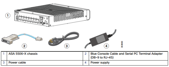 Package Contents-Cisco ASA 5506-X