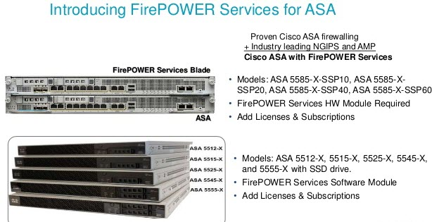 NGFW-Cisco ASA with FirePOWER Services – Router Switch Blog